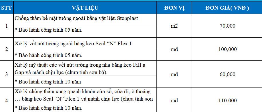 BAO GIA CHONG THAM